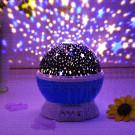 Светильник звездное небо (сфера)