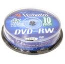 Диски CD-R/RW и DVD-R/RW